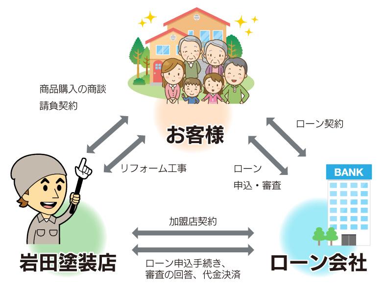 reformloan_image